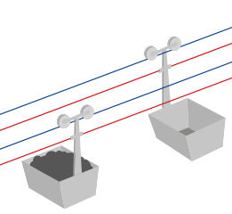Material ropeway